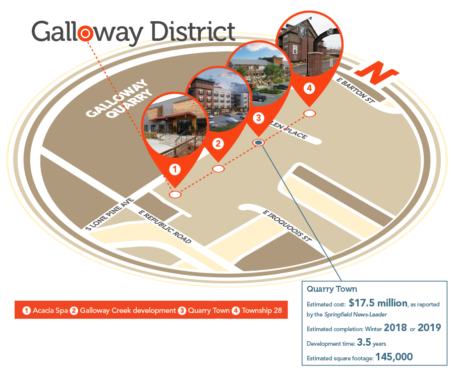 Hot Spots: Galloway